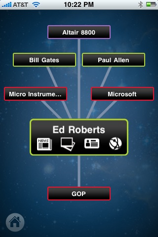 EvriVerse showing connections between Ed Roberts and related concepts